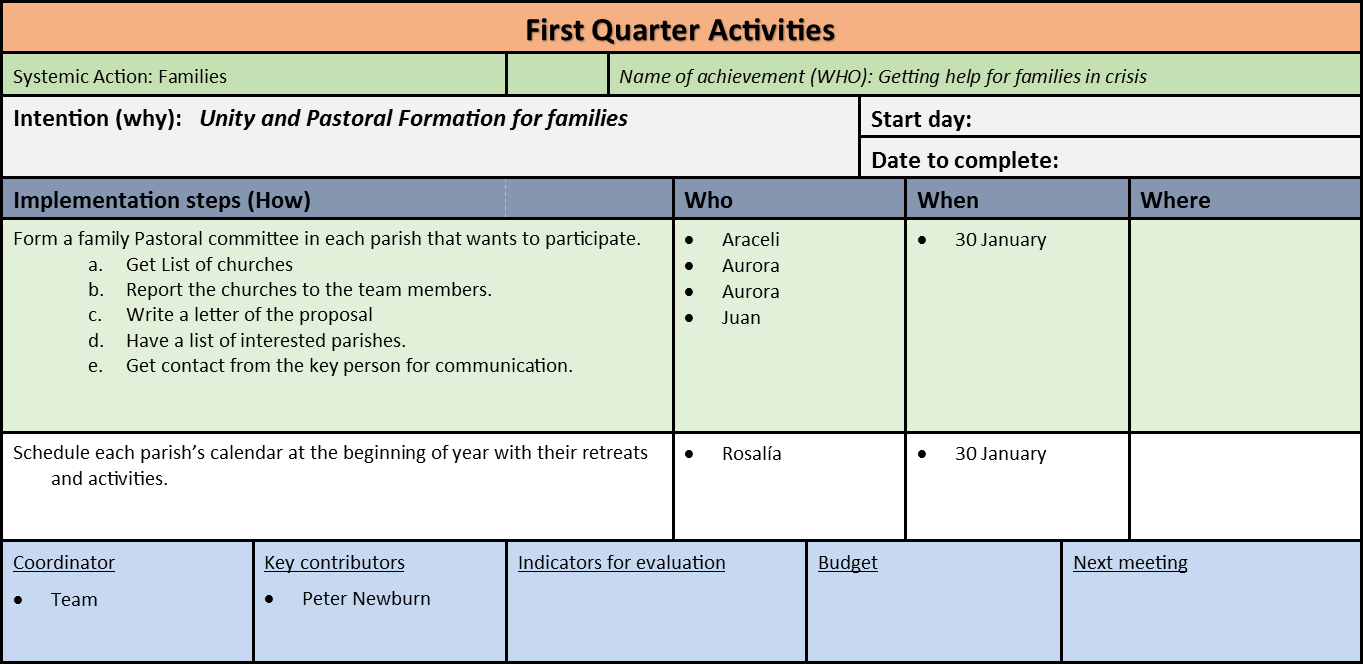 First quarter family activities